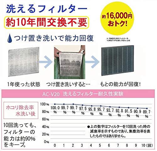 TOYOTOMI【PM2.5対応】空気清浄機「~10畳」ブリリアントホワイトAC-V20D(W)