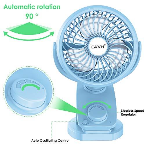 CAVN MC150-1