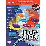 COSMI Flow Chart Maker (PC)