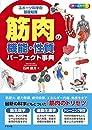 スポーツ科学の基礎知識 筋肉の機能・性質パーフェクト事典