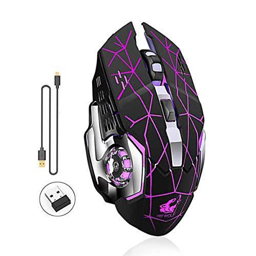 mouse con cable portatil de la marca Salandens