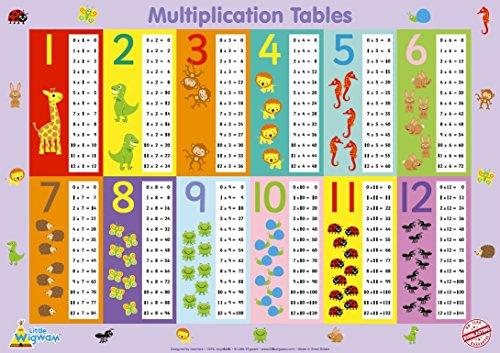 Little Wigwam - Póster Educativo Tablas De Multiplicación 60x42cm - No Rasgar Garantía! (en inglés)