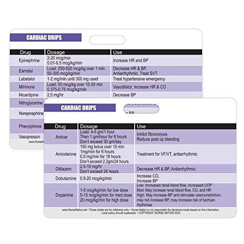 Cardiac Drips Reference Horizontal Badge Card - Excellent Resource for Nurses, Nursing Clinicals, and RN Students - Great Nursing School Supplies and Accessories