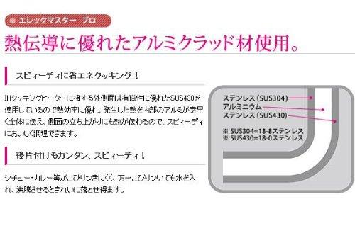 フジノス『エレックマスタープロ天ぷら鍋』