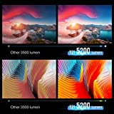 Zoom IMG-2 videoproiettore yaber 6500 lumen proiettore