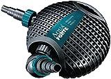 AquaForte Filter-