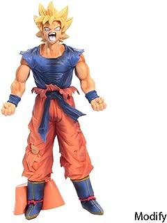 Duzhengzhou Super Saiyan Son Goku: ~9.8