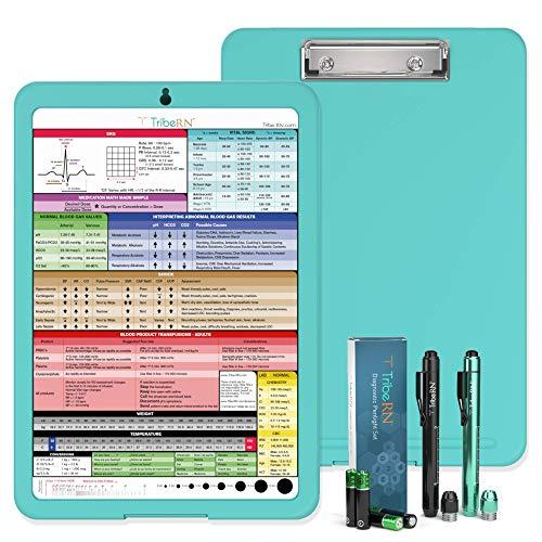 Mint Nursing Clipboard with Nurse Penlight Set