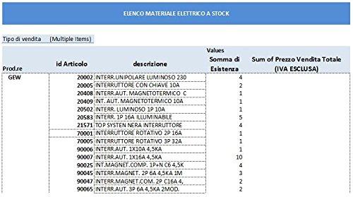 1350PEZZI. stock materiale elettrico marca Gewiss
