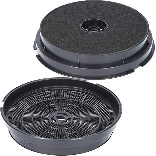 Aktivkohlefilter Ø 190mm für Dunstabzugshaube geeignet als Alternative für Kohlefilter 9029793784, für Dunstabzug von AEG, Electrolux, Beko, Arcelik uvm. - 2 Stück