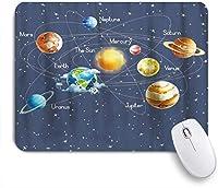 ZOMOY マウスパッド 個性的 おしゃれ 柔軟 かわいい ゴム製裏面 ゲーミングマウスパッド PC ノートパソコン オフィス用 デスクマット 滑り止め 耐久性が良い おもしろいパターン (太陽系惑星星と天の川銀河宇宙天文宇宙星雲)
