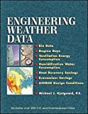 Engineering Weather Data...