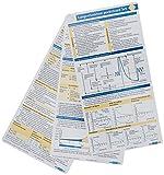 Lungenfunktion pocketcard Set - Michael Jakob