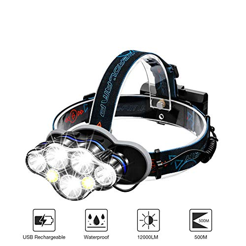 Linterna Frontal LED, SGODDE Luz Frontal de USB Rechable