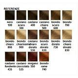 Euphidra Tinta Color Pro 830 Colorazione Permanente senza ammoniaca BIONDO CHIARO DORATO