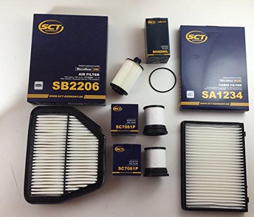 SCT Germany Ölfilter Luftfilter Innenraumfilter 2 x Kraftstofffilter Captiva C100 C140 2.2