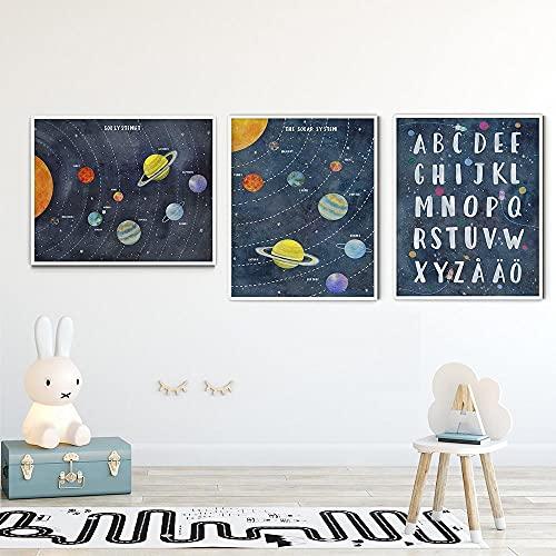 vbewuvbiewv Arte de la Pared del Sistema Solar, Carteles e Impresiones de la Tierra, Espacio Sueco para niños, decoración ABC, póster Espacial para Dormitorio, decoración del hogar, sin Marco