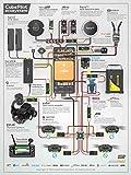 HEX Technology Pixhawk 2.1 Cable Set