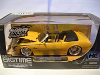 Best dub city bigtime muscle 1 24 Reviews