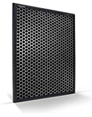 Philips Koolstoffilter NanoProtect - Vermindert geuren - Geschikt voor Philips luchtreinigers - Lange levensduur - Verwijderd verschillende gassen - FY2420/30