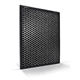 Philips FY2420/30 Filtro NanoProtect a Carboni Attivi, Compatibile con Purificatore d'Aria Philips AC2887/10