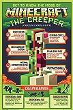 BG Eye póster Minecraft Creepy behaivor