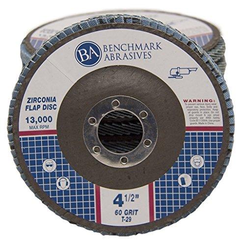 Abrasive Wheels & Discs