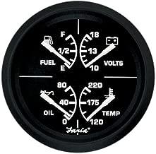 Best custom boat gauges Reviews