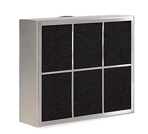 Kompakt-Plasmafilter PLANO 400 flache Ausführung für Kopffrei-Hauben/Luftreinigungsfilter für Dunstabzugshauben/Geruchsfilter