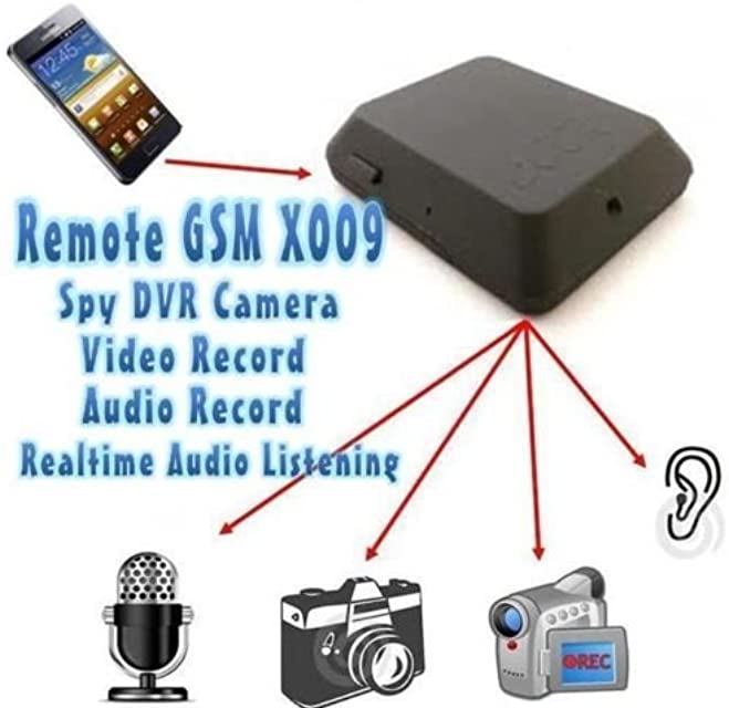CursOnline® Micrófono oculto ambientale GSM con grabación audio vídeo fotos y llamadas en tiempo real Alla percezione de un ruido activación mediante SMS