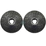 Solución Ahead – 2 filtros antiolores de carbón activo para campana extractora tipo Best 190
