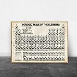 YCCYI Leinwand Malerei Chemie Periodensystem Vintage Poster