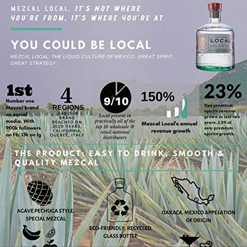 Mezcal Local Destilado con Corazón de Agave | Pechuga 42% (1 x 0.7 l) - 6
