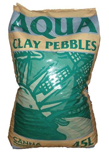 CANNA Aqua Clay 45L