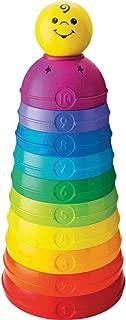 Mattel Fischer-Price Brlnt Bscs Stackandroll Cups W4472 Artsandcrafts Toy multi