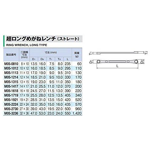 トネ(TONE)超ロングめがねレンチ(ストレート)HPM05-0810二面幅8×10mm