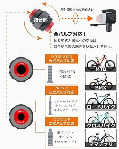 GIYO自転車空気入れ携帯ポンプ仏式/英式/米式バルブ対応大型ゲージ付き120psi携帯用軽量ミニフロアポンプロードバイク/クロスバイク/ママチャリ/MTB用(GM-642)