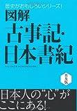 図解古事記・日本書紀 (歴史がおもしろいシリーズ!)