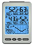 Ambient Weather WS-110-C Wireless Weather Station Replacement Console w/Temperature, Humidity, Barometer, Backlighting