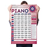 Piano Scale Chart Poster of Educational Chords | Keyboard Chord Poster for Beginners and Teachers, A Perfect Music Theory Poster for Learn Piano Keyboard and Write Song • Large Waterproof Wall Poster