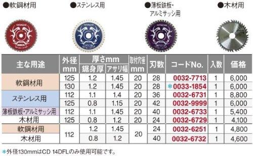 日立工機 ハイコーキ チップソー 軟鋼材用 125mm×20 28枚刃 00327713