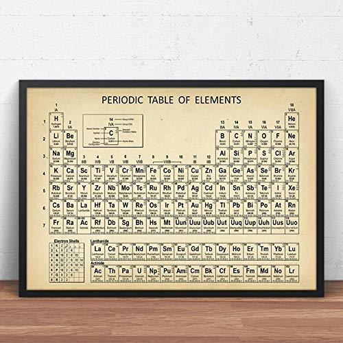 Non-branded Química periódica Tabla Poster y Impresiones Elementos Lienzo Pintura química periódica Tabla Laboratorio Pared Arte Decoracion Cuadros 50x70cmx1 no Marco