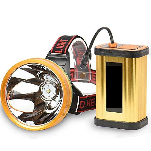 lylg Brentwood recargables linterna frontal LED Cabeza lámpara 2Luz Faro y IP67impermeable...