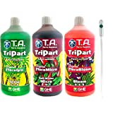 GHE TRI-Part Flora Series Pack Dünger Grow Micro SW Bloom Set Senua General Soft-Water Europe...