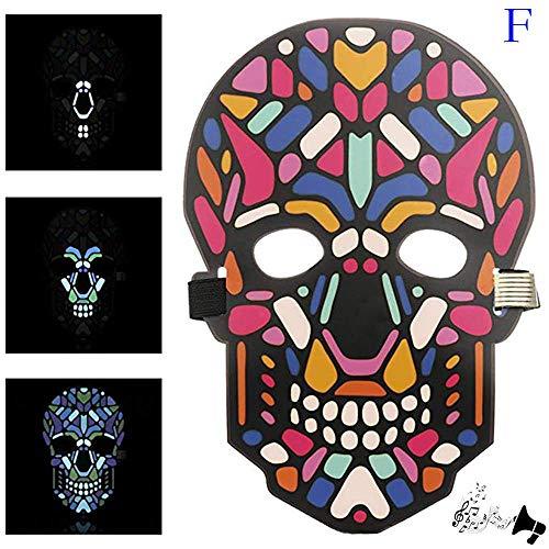 RISTHY Halloween Máscara Cabeza Máscara Control
