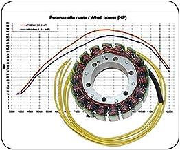 Suchergebnis Auf Für Honda Varadero Xl 1000