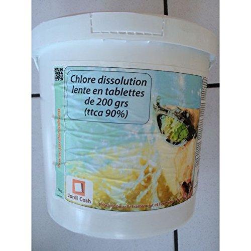 DIACLOR PS 90/200 (ENV. 5 KG.) CLORO EN TABLETAS DE 200 GRS....