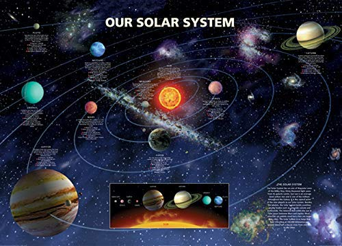 Our Solar System Poster Art Print (Planet Information)