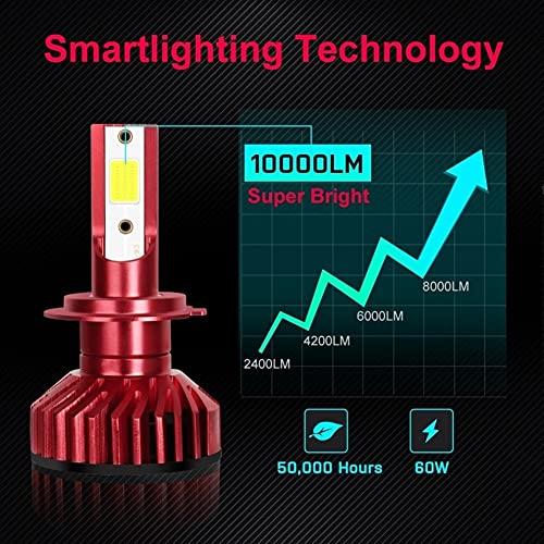 Hxfang 2pcs H4 H7 LED H1 H3 H8 H11 HB3 9005 HB4 9006 H27 880 881 Bombillas LED mini linterna del coche de la lámpara de 50W 10000LM automático de faros 12V 24V Ahora caliente ( Socket Type : H1 )