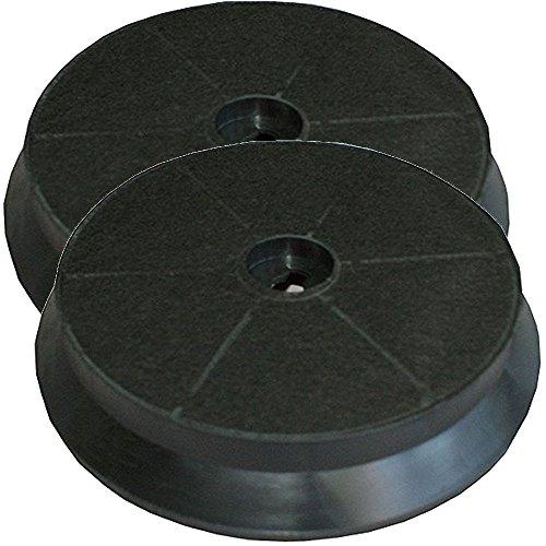 Ersatzkohlefilter für Dunstabzugshauben - Aktivkohlefilter - passend für Lenoxx Ravenna 90 - rund - ca. 17,5 cm - 2 Stück